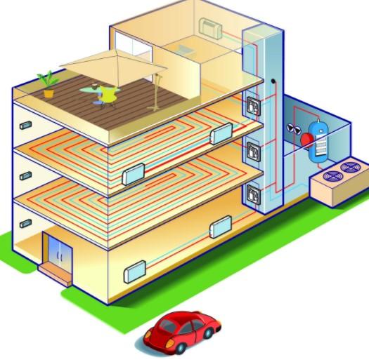 Cu l es la mejor opci n en calefacci n para el ahorro de - Cual es el mejor sistema de calefaccion ...